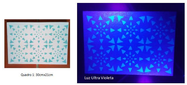 Quadros UV >Luz Ultra Violeta