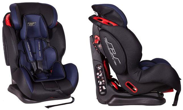 Fotelik samochodowy 9-36kg Summer Baby MALAGA SPS