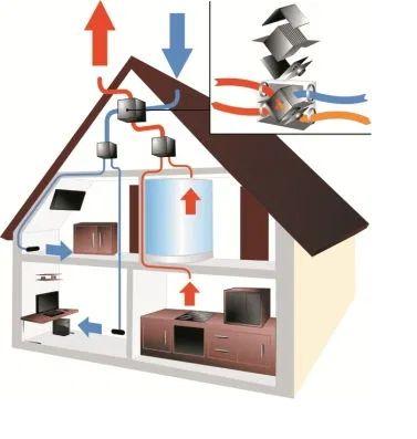 Rekuperacja, wentylacja mechaniczna z odzyskiem ciepła