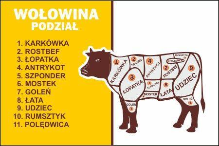 Wołowina od rolnika RHD