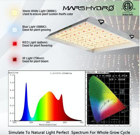 Фтопанель Mars Hydro TS 3000 led grow light Sunlike Spectrum with IR