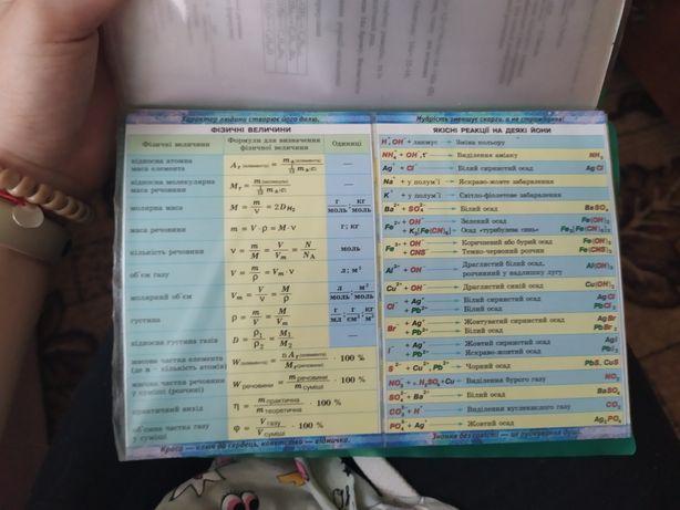 Продам папку с формулами по химии