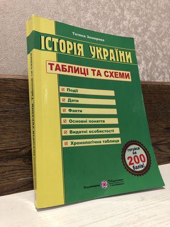 Посібник з Історії України