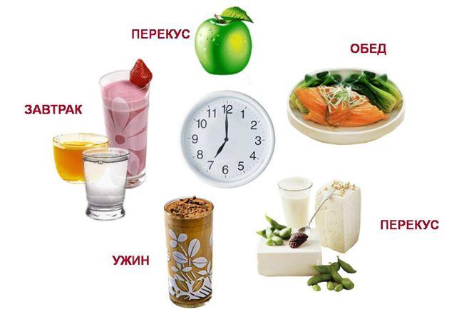 ГЕРБАЛАЙФ Herbalife ЗВОНИТЕ отправка день в день