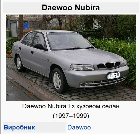 Daewoo/Chevrolet Nubira  /   ,Lacetti.Комплект:Оптика.Амортизат.Стекла