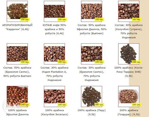 Кава в зернах- (свежеобжаренный КОФЕ) (доставка по всій Україні)дешево