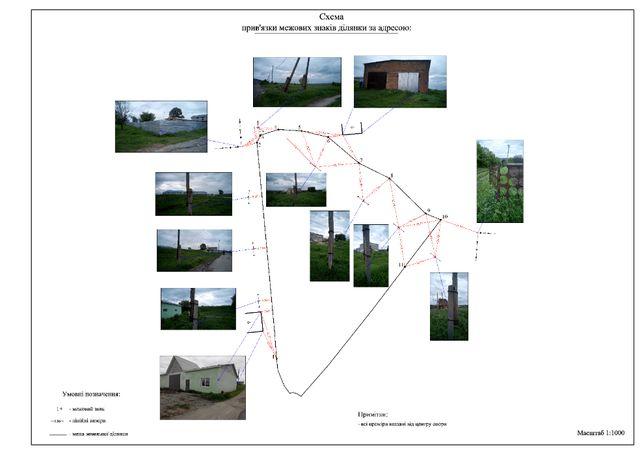 Встановлення (відновлення) меж. Межі земельної ділянки Полтава та обл.