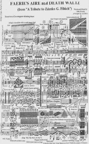 Набор нот редактирование траспонирование партитур оркестровых партий