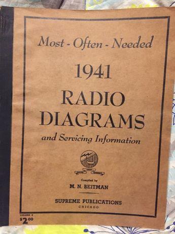 1941 Radio Diagrams