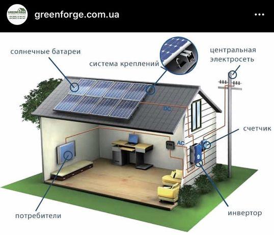 Солнечные электростанции пасивный заработок