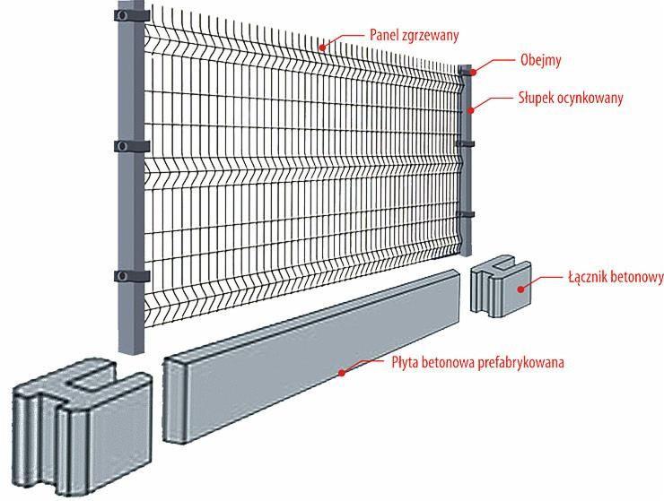Panele ogrodzeniowe komplet fi 4 h 1300mm+ podmu- ogrodzenia Ciechanów