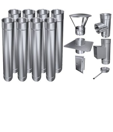 Wkłady kominowe kwasoodporne, żaroodporne, kominy zewnętrzne izolow