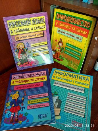 Посібники для учнів початкових класів