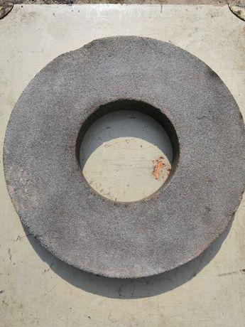 Точило. Точильный круг/камень.