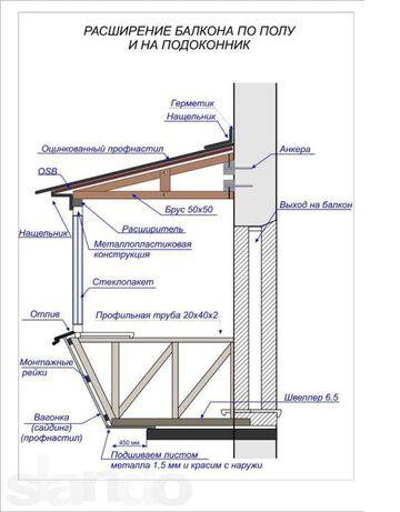 Вынос. Увеличение балкона/Расширение балкона по полу и подоконнику.