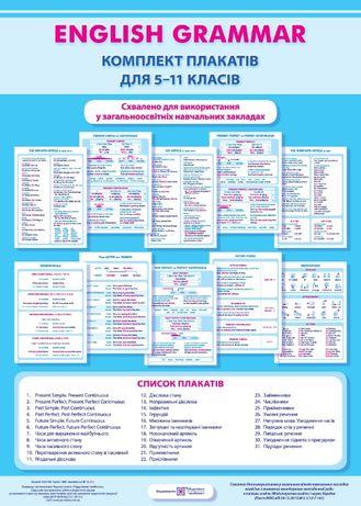 Англійська граматика. Комплект плакатів для 5–11 класів