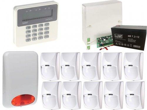 Monitoring Elektryka Alarmy