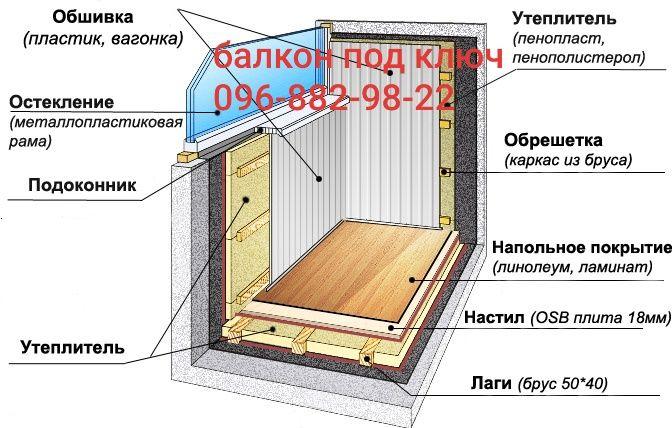 Балкон под ключ. Теплый балкон. Обшивка. Киев - изображение 1