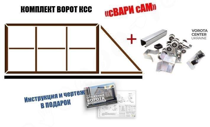 Откатные ворота / Раздвижные ворота, собственное производство Бердянск - изображение 1