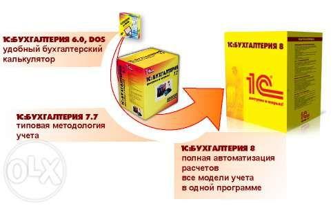 1С:Бухгалтерія 8 для України базова