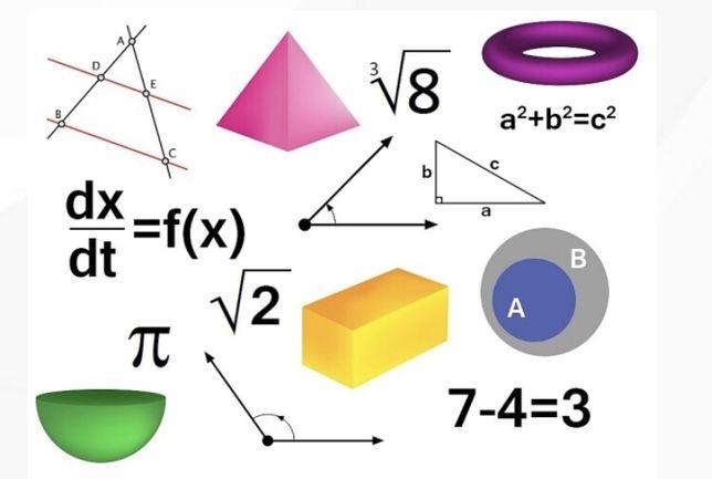 Korepetycje Matematyka MATURA