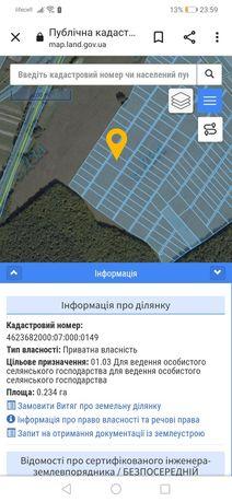 Продаж ділянки с. Басівка