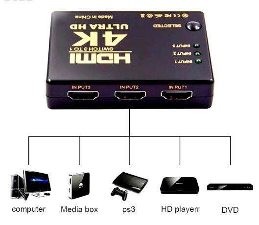 Коммутатор HDMI Сплиттер HDMI Концентратор HDMIразветвитель портов