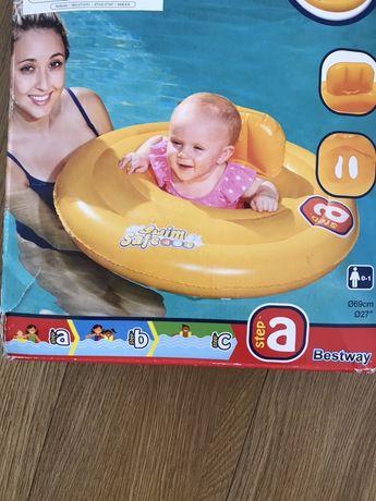 Koło kolko do plywania dla niemowlat basen