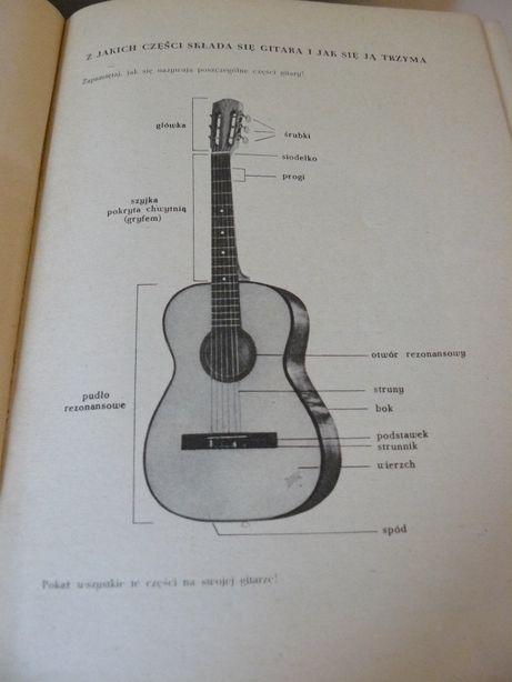 Abc gitary - książka do nauki gry na gitarze