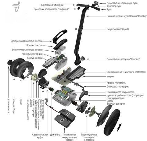 Ремонт segway сегвей и аккумуляторов сигвей