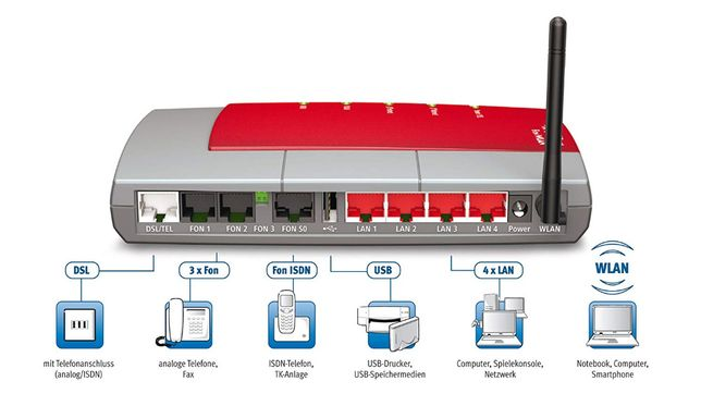 Router FRITZ!Box Fon WLAN 7170 VOIP 4xLan/ADSL/WAN Ikona