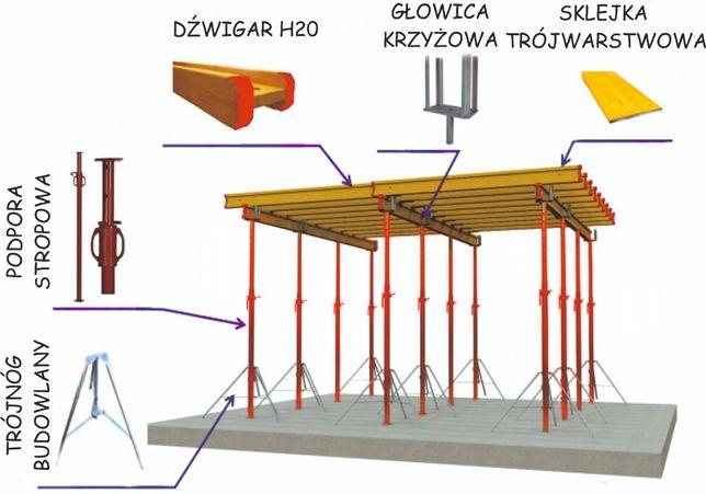 Szalunki Stropowe Stemple Budowlane Dźwigar H20 Głowice Krzyżowe
