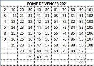 """Cromos """"Fome de Vencer 2021"""""""