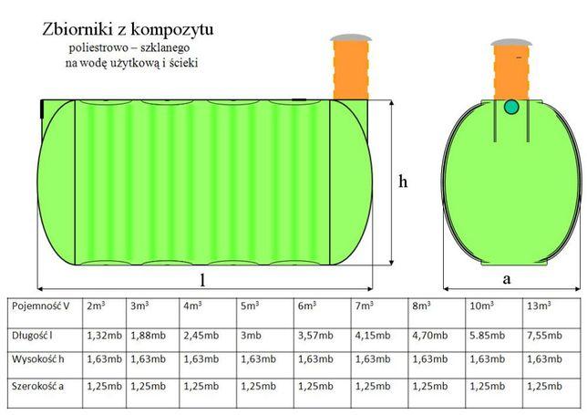 Zbiornik zbiorniki na wodę pitną szambo szamba deszczówkę RSM 10000 L