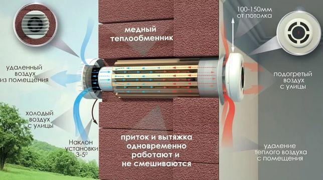 Рекуператоры воздуха ( Вентиляционная система)