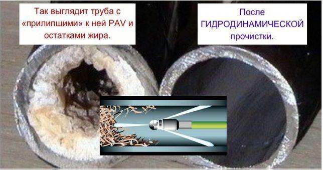 Прочистка канализации Чистка труб в Одессе и пригороде