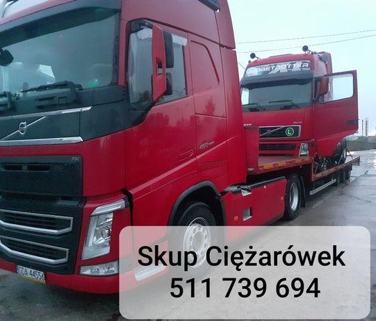 SKUP ciężarówek Volvo Daf Mercedes Scania