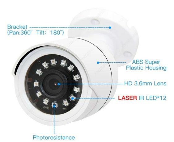 5MP-kamery (4szt.) w wysokiej rozdzielczości 5MP i rewelacyjnej cenie;