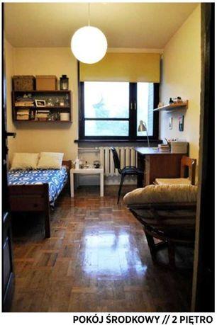 Tanie  pokoje do wynajęcia dla studentów/młodych osób pracujących