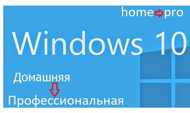 Ключ для перехода с windows 10 home на RPO. Автоматическое обновление!