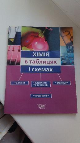 Книги для подготовки к ДПА, ЗНО( химия, украинский, биология)