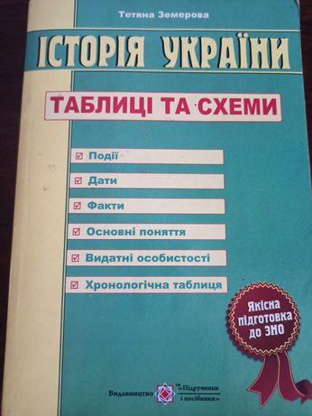 Книга  хорошая для подготовки к ЗНО