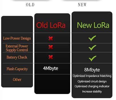 ESP32 LoRa Wan BT e lcd OLED
