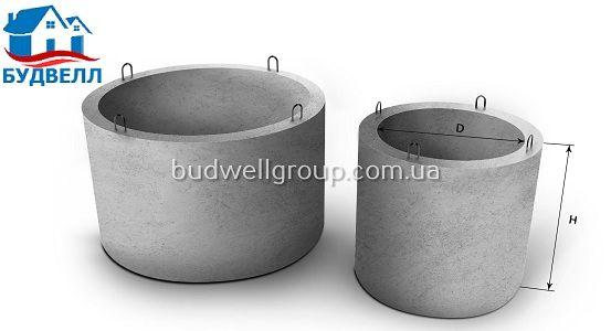 Бетонные кольца для канализации, септика, колодцев Житомир