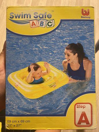 Koło do plywania dla dziecka