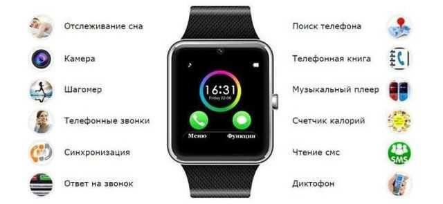 Умные часы Smart Watch GT08 под SIM-карту ЧЕРНЫЙ