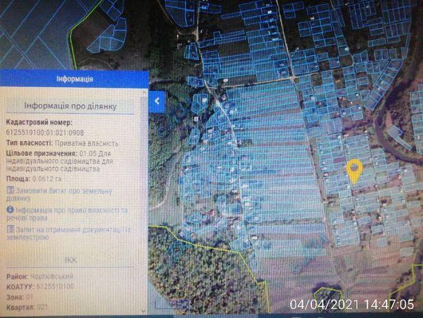 Продам земельну ділянку для індивідуального садівництва 2200$