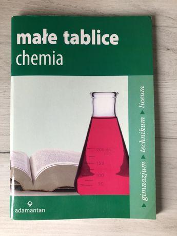 Małe tablice. Chemia.