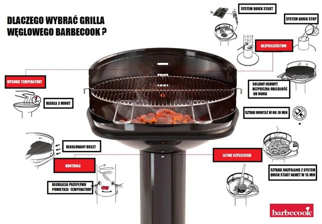 Grill węglowy Barbecook Basic Black NOWY, QUICKSTART