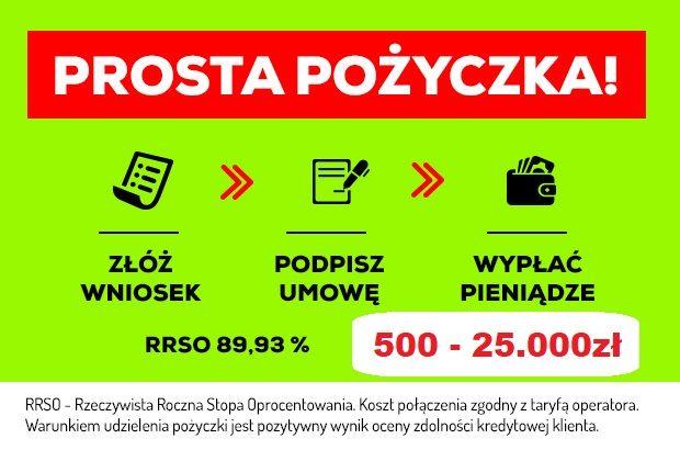 Pożyczka Pozabankowa Prywatna bez BIK KRD do 25.000